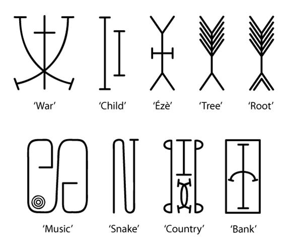 Insibiri script