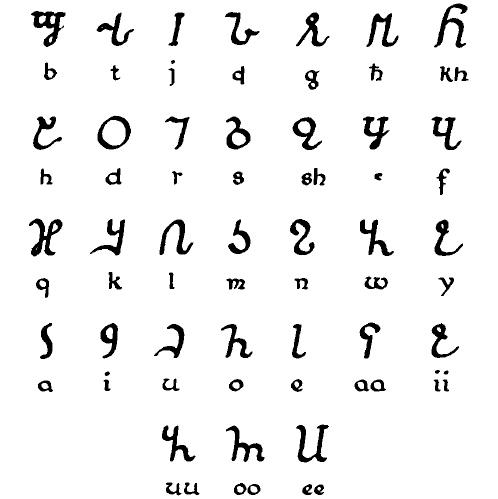 Somali Osmaniyya Script