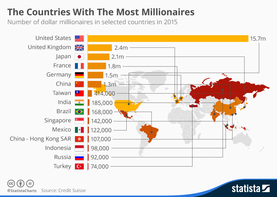 chartoftheday_3890_the_countries_with_the_most_millionaires_n